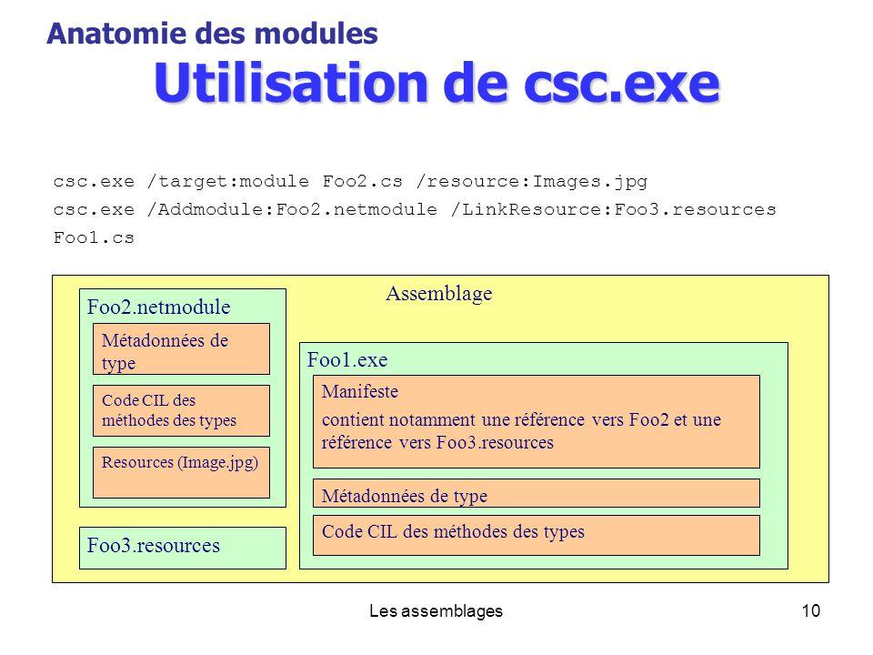 Les assemblages10 Utilisation de csc.exe csc.exe /target:module Foo2.cs /resource:Images.jpg csc.exe /Addmodule:Foo2.netmodule /LinkResource:Foo3.reso