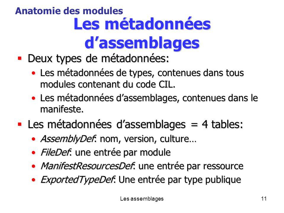 Les assemblages11 Les métadonnées dassemblages Deux types de métadonnées: Deux types de métadonnées: Les métadonnées de types, contenues dans tous mod