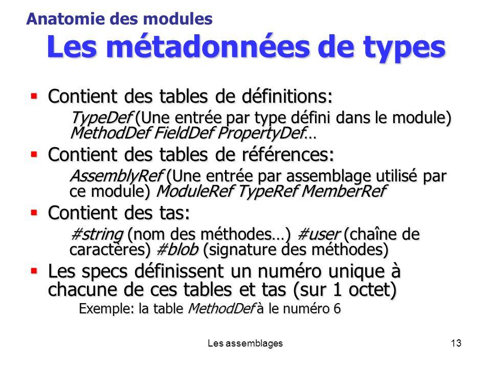 Les assemblages13 Les métadonnées de types Contient des tables de définitions: Contient des tables de définitions: TypeDef (Une entrée par type défini