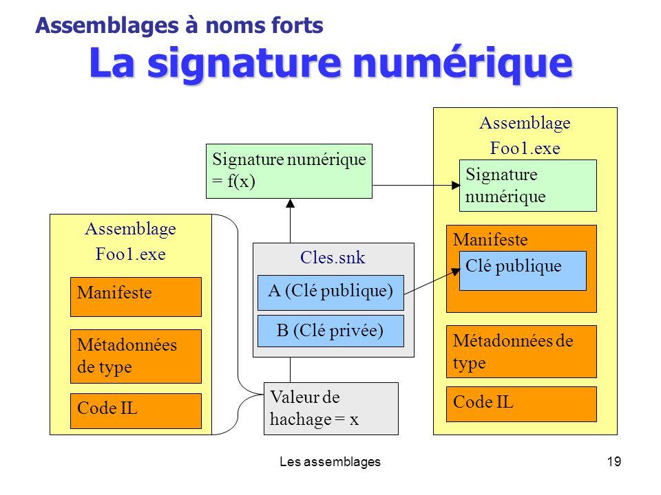 Les assemblages19 La signature numérique Assemblages à noms forts Assemblage Foo1.exe Métadonnées de type Manifeste Code IL Assemblage Foo1.exe Métado
