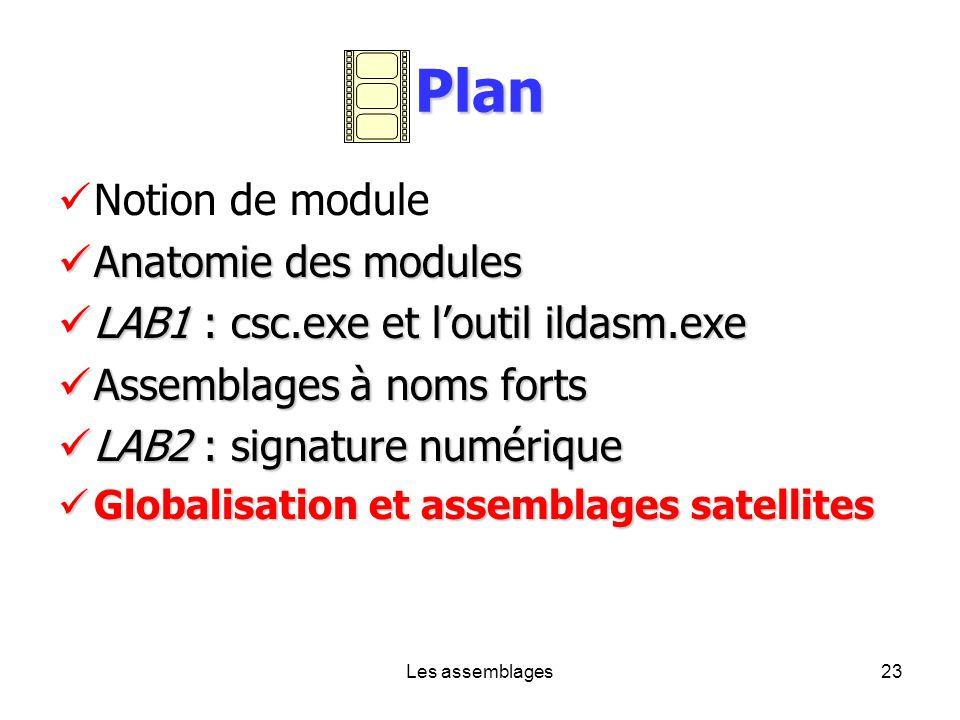 Les assemblages23 Plan Notion de module Anatomie des modules Anatomie des modules LAB1 : csc.exe et loutil ildasm.exe LAB1 : csc.exe et loutil ildasm.
