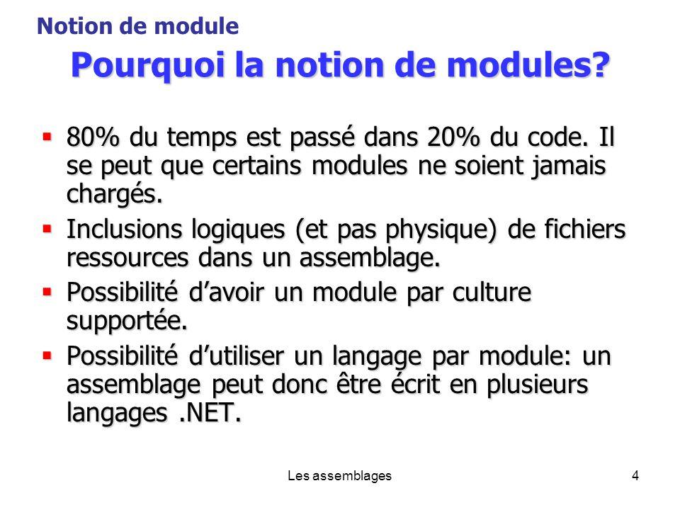 Les assemblages4 Pourquoi la notion de modules? 80% du temps est passé dans 20% du code. Il se peut que certains modules ne soient jamais chargés. 80%