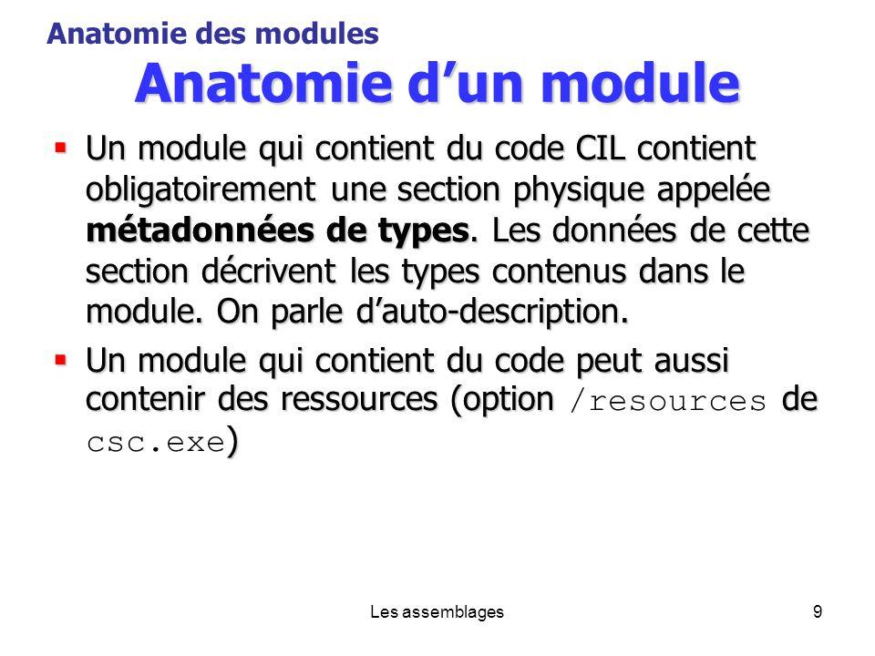 Les assemblages10 Utilisation de csc.exe csc.exe /target:module Foo2.cs /resource:Images.jpg csc.exe /Addmodule:Foo2.netmodule /LinkResource:Foo3.resources Foo1.cs Assemblage Foo1.exe Métadonnées de type Manifeste contient notamment une référence vers Foo2 et une référence vers Foo3.resources Code CIL des méthodes des types Foo2.netmodule Métadonnées de type Code CIL des méthodes des types Foo3.resources Resources (Image.jpg) Anatomie des modules