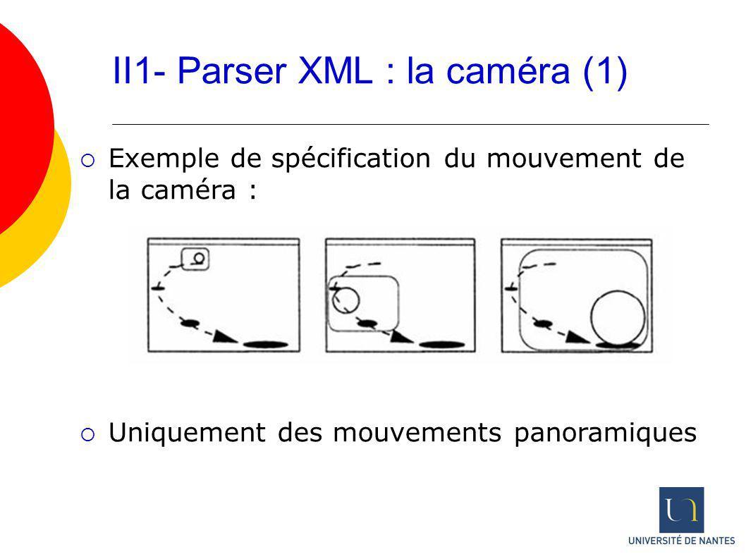 Exemple de spécification du mouvement de la caméra : Uniquement des mouvements panoramiques II1- Parser XML : la caméra (1)