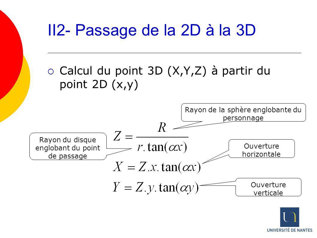 II2- Passage de la 2D à la 3D Calcul du point 3D (X,Y,Z) à partir du point 2D (x,y) Rayon de la sphère englobante du personnage Rayon du disque englob
