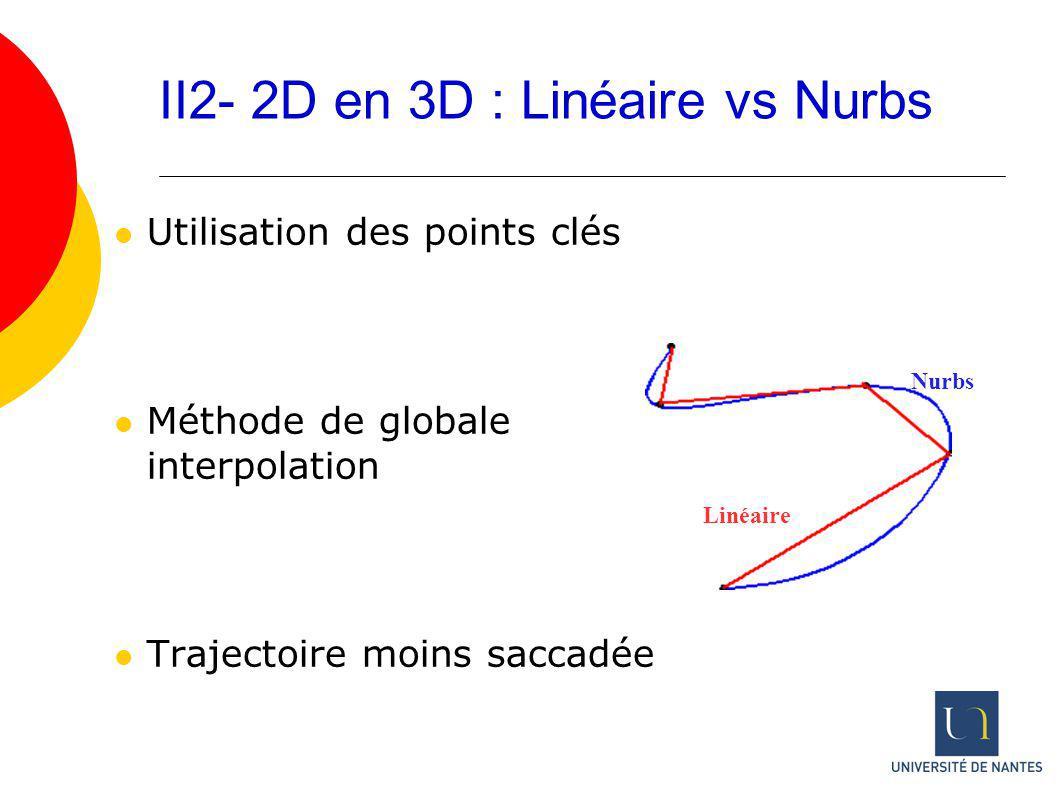 II2- 2D en 3D : Linéaire vs Nurbs Linéaire Nurbs Utilisation des points clés Méthode de globale interpolation Trajectoire moins saccadée