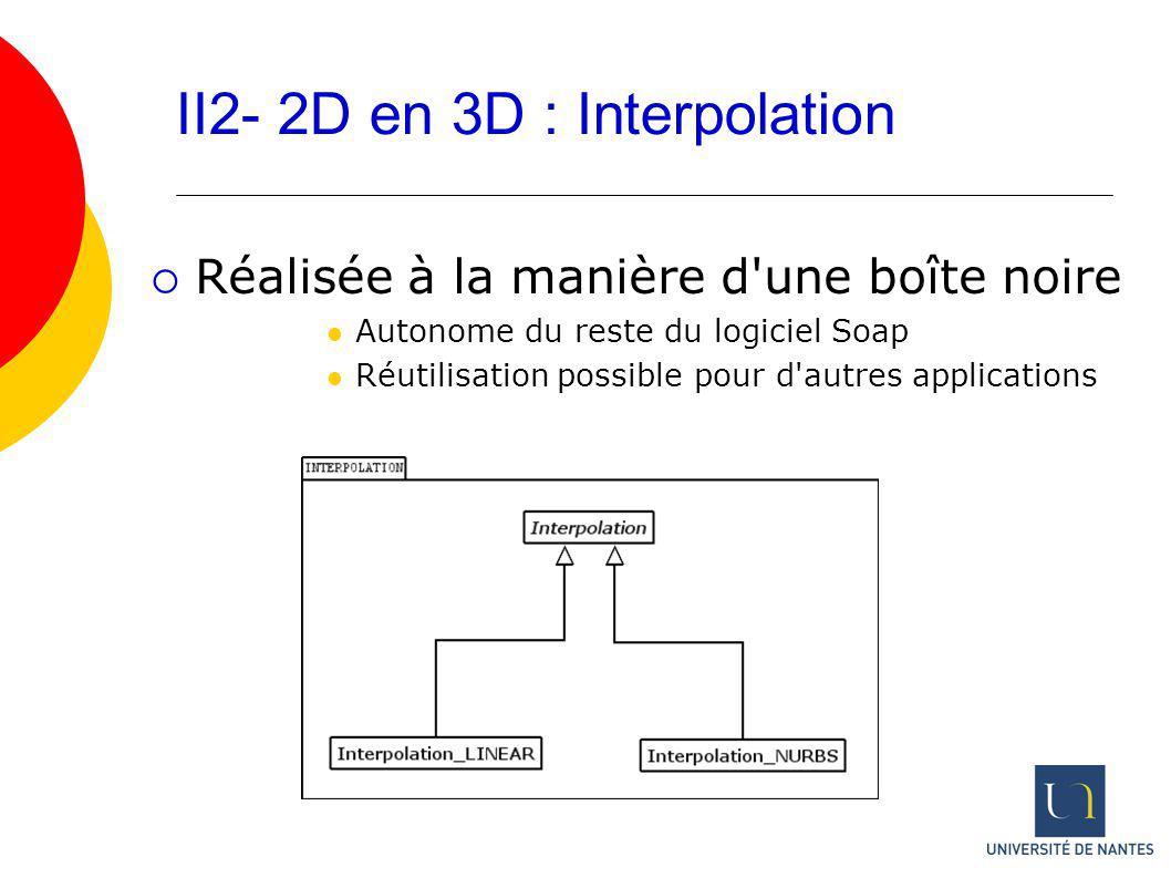 II2- 2D en 3D : Interpolation Réalisée à la manière d'une boîte noire Autonome du reste du logiciel Soap Réutilisation possible pour d'autres applicat