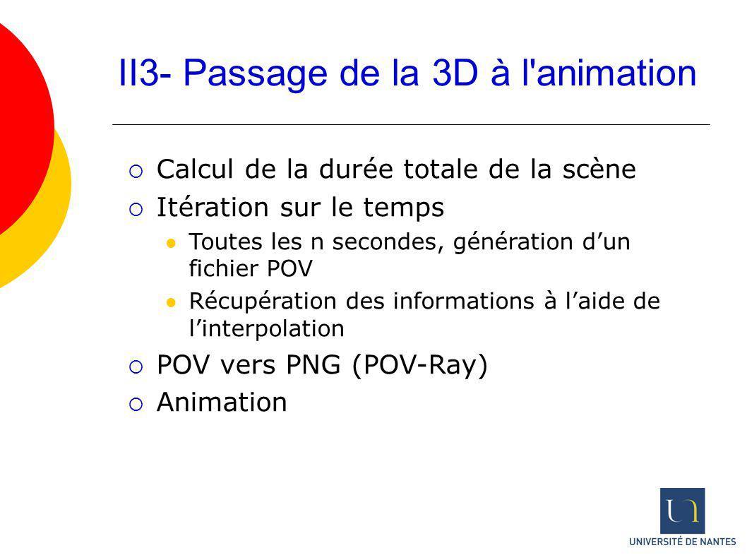 II3- Passage de la 3D à l'animation Calcul de la durée totale de la scène Itération sur le temps Toutes les n secondes, génération dun fichier POV Réc