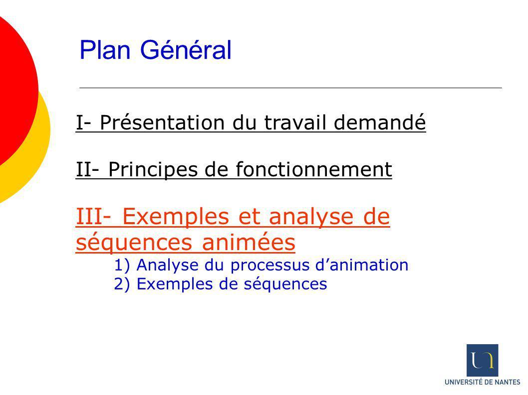 Plan Général I- Présentation du travail demandé II- Principes de fonctionnement III- Exemples et analyse de séquences animées 1) Analyse du processus