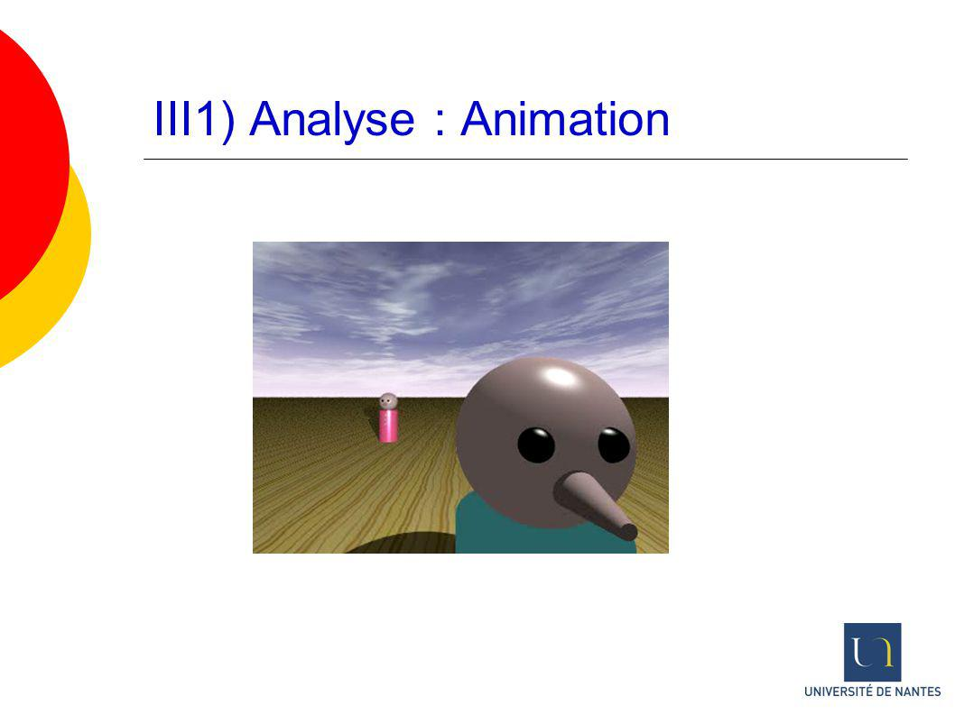 III1) Analyse : Animation