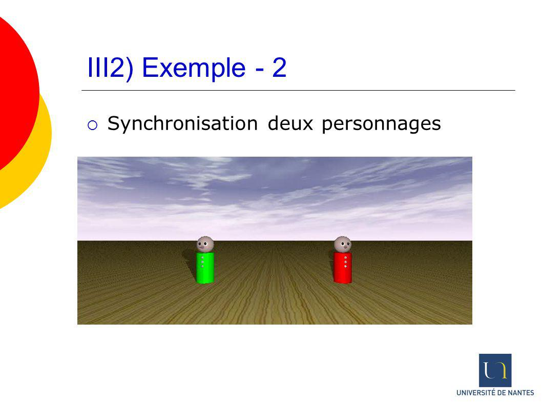 III2) Exemple - 2 Synchronisation deux personnages
