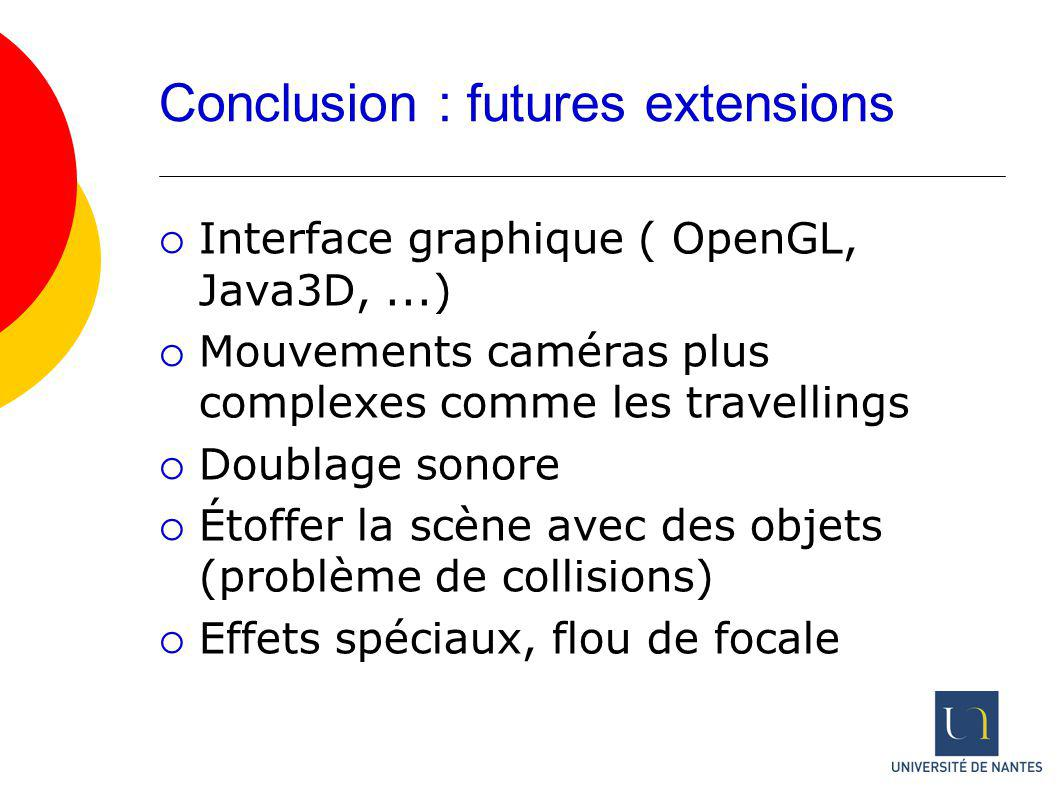 Conclusion : futures extensions Interface graphique ( OpenGL, Java3D,...) Mouvements caméras plus complexes comme les travellings Doublage sonore Étof