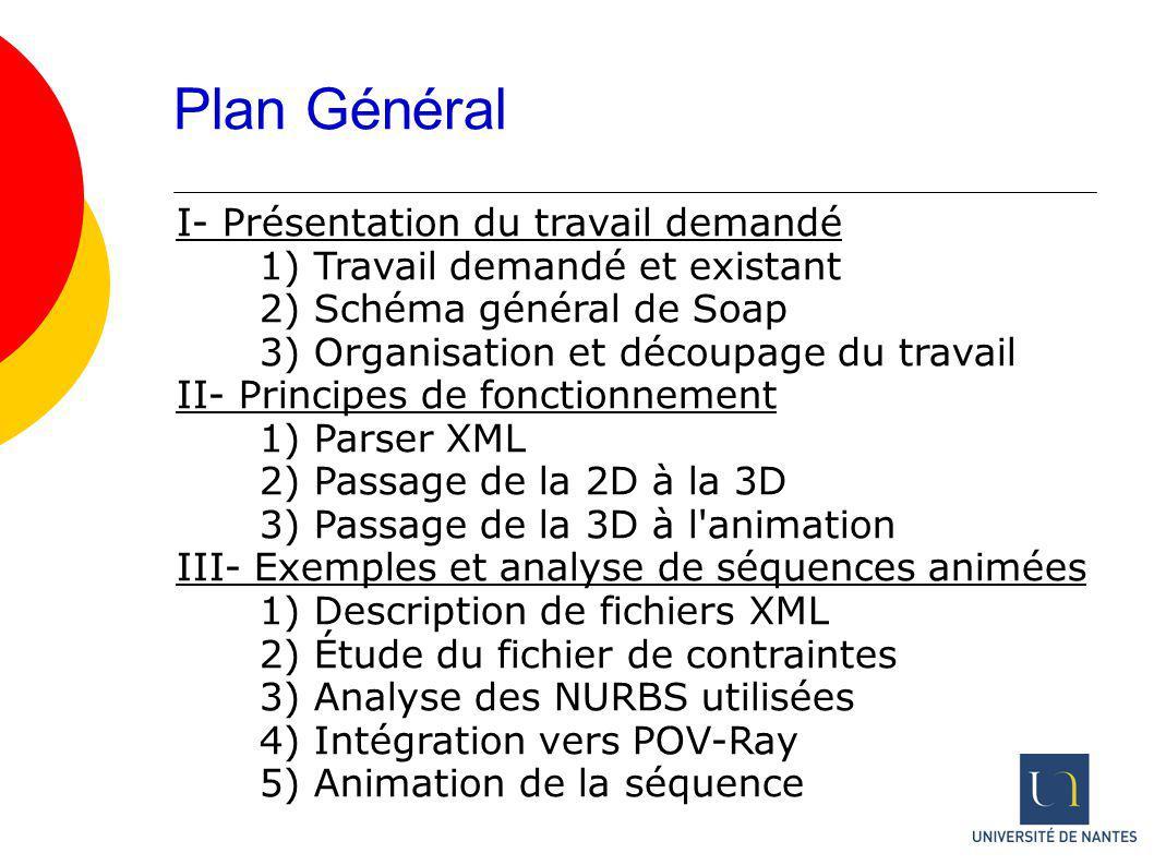 Plan Général I- Présentation du travail demandé 1) Travail demandé et existant 2) Schéma général de Soap 3) Organisation et découpage du travail II- P