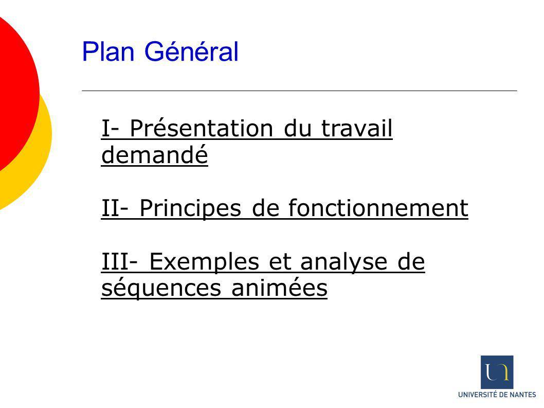 Plan Général I- Présentation du travail demandé II- Principes de fonctionnement III- Exemples et analyse de séquences animées