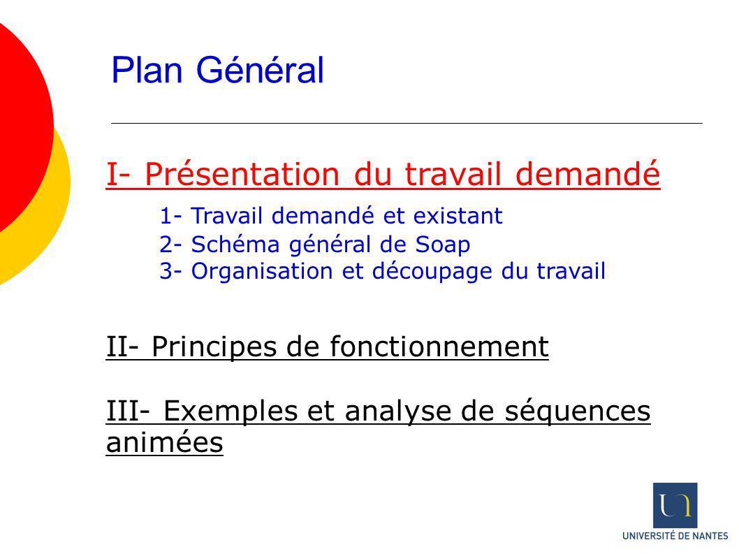 Plan Général I- Présentation du travail demandé 1- Travail demandé et existant 2- Schéma général de Soap 3- Organisation et découpage du travail II- P