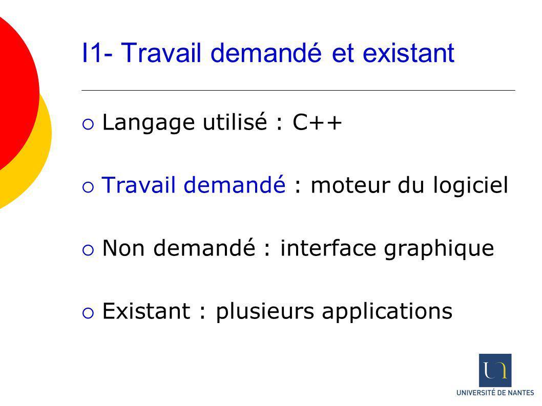 I1- Travail demandé et existant Langage utilisé : C++ Travail demandé : moteur du logiciel Non demandé : interface graphique Existant : plusieurs appl