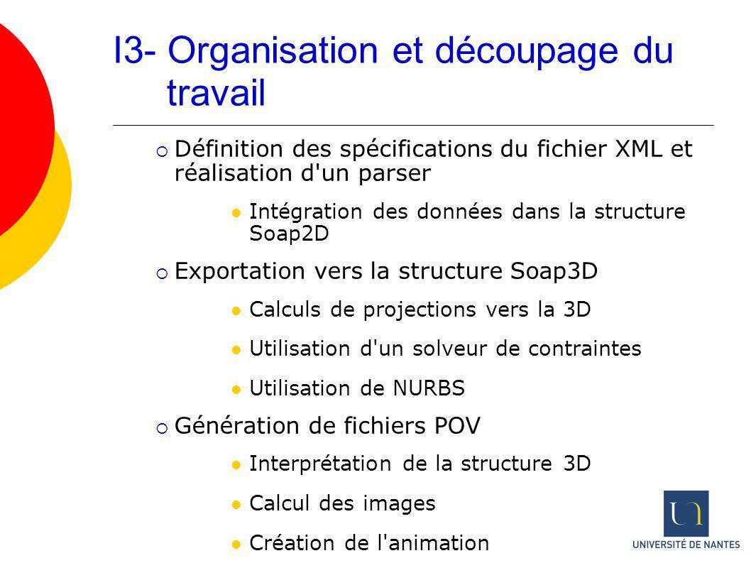 I3- Organisation et découpage du travail Définition des spécifications du fichier XML et réalisation d'un parser Intégration des données dans la struc