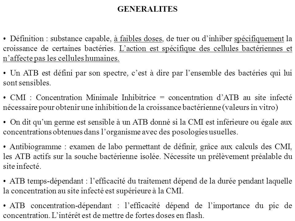 GENERALITES Définition : substance capable, à faibles doses, de tuer ou dinhiber spécifiquement la croissance de certaines bactéries. Laction est spéc