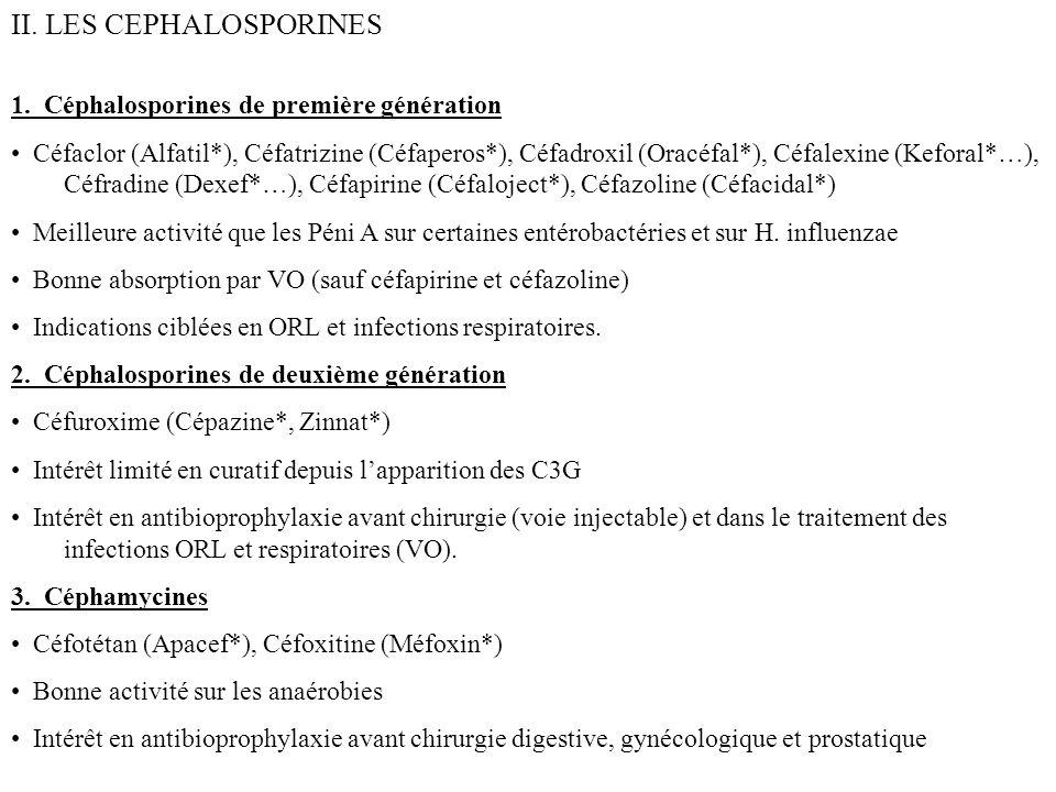 II. LES CEPHALOSPORINES 1. Céphalosporines de première génération Céfaclor (Alfatil*), Céfatrizine (Céfaperos*), Céfadroxil (Oracéfal*), Céfalexine (K