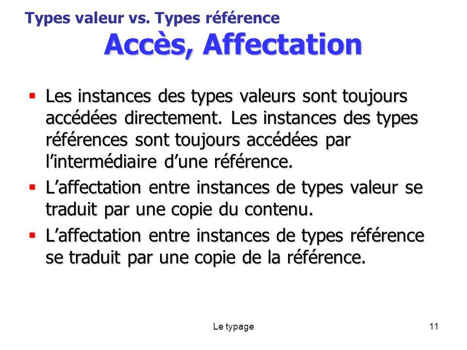 Le typage11 Accès, Affectation Les instances des types valeurs sont toujours accédées directement.