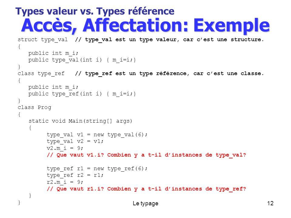 Le typage12 Accès, Affectation: Exemple struct type_val // type_val est un type valeur, car cest une structure.