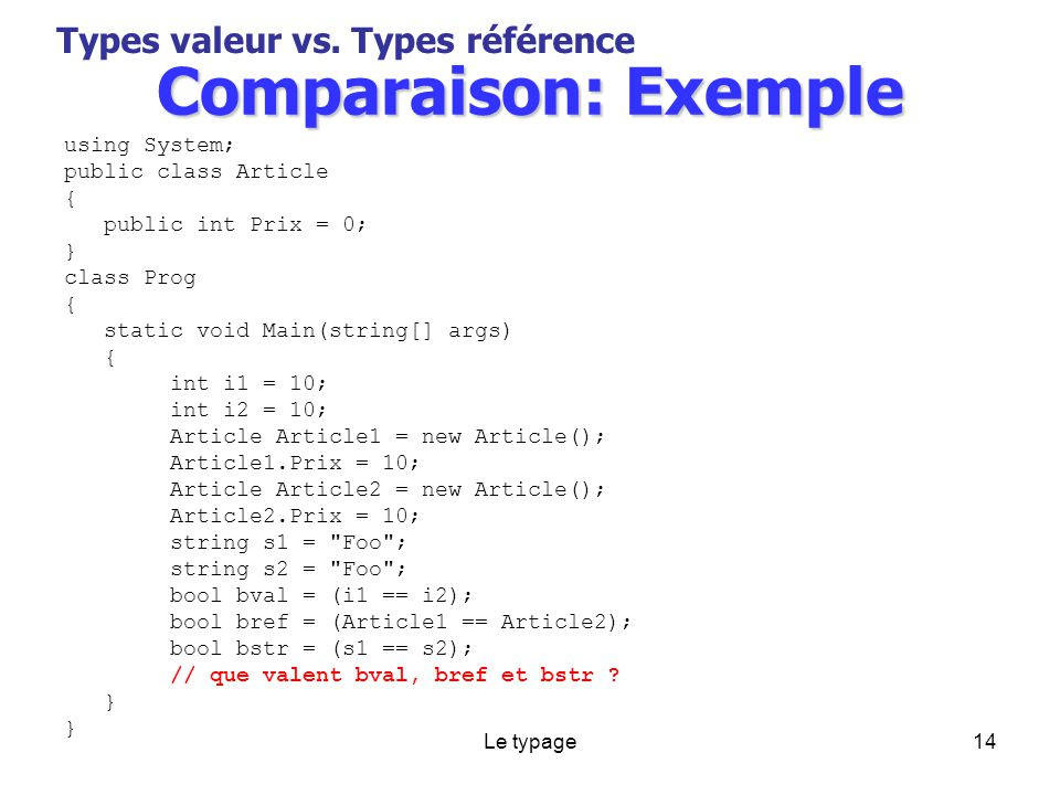 Le typage14 Comparaison: Exemple using System; public class Article { public int Prix = 0; } class Prog { static void Main(string[] args) { int i1 = 10; int i2 = 10; Article Article1 = new Article(); Article1.Prix = 10; Article Article2 = new Article(); Article2.Prix = 10; string s1 = Foo ; string s2 = Foo ; bool bval = (i1 == i2); bool bref = (Article1 == Article2); bool bstr = (s1 == s2); // que valent bval, bref et bstr .