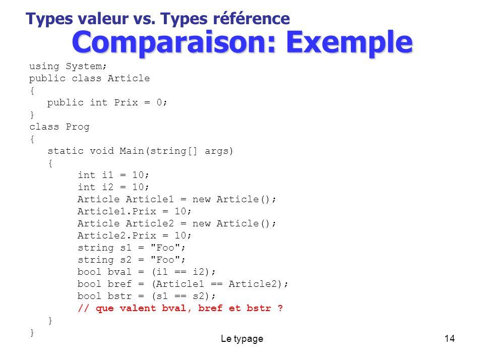 Le typage14 Comparaison: Exemple using System; public class Article { public int Prix = 0; } class Prog { static void Main(string[] args) { int i1 = 1