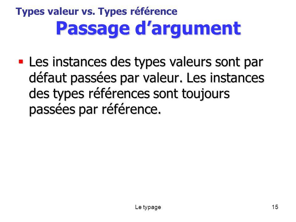Le typage15 Passage dargument Les instances des types valeurs sont par défaut passées par valeur.