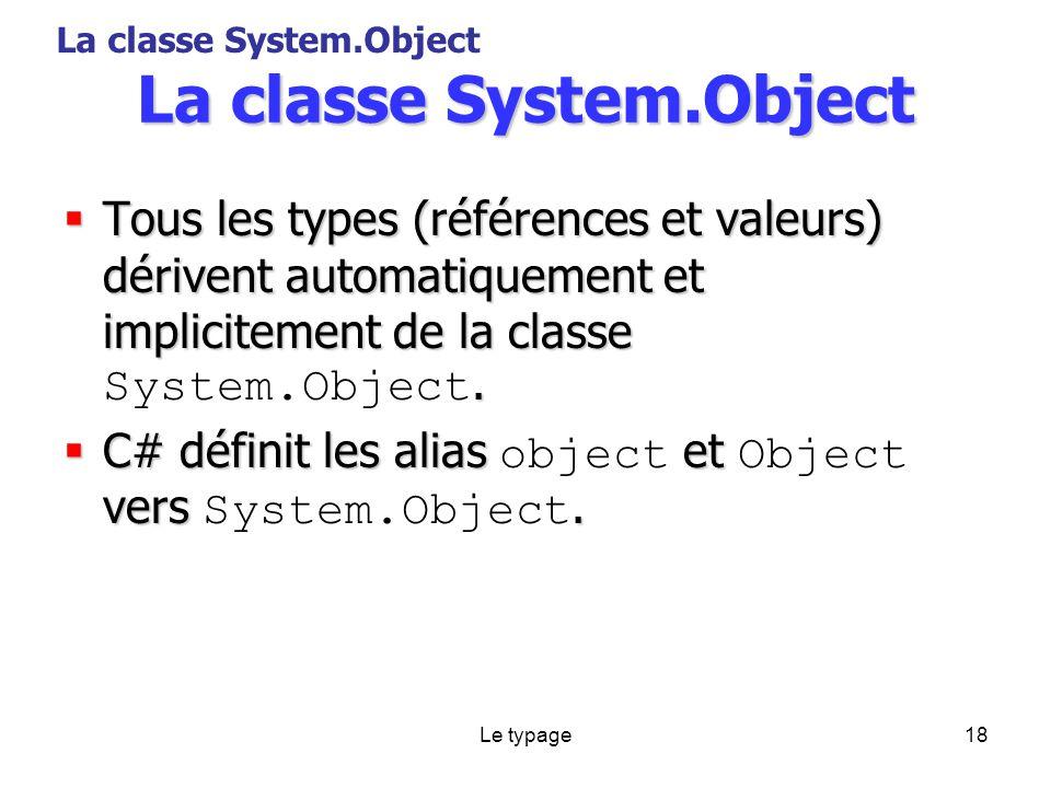 Le typage18 La classe System.Object Tous les types (références et valeurs) dérivent automatiquement et implicitement de la classe.
