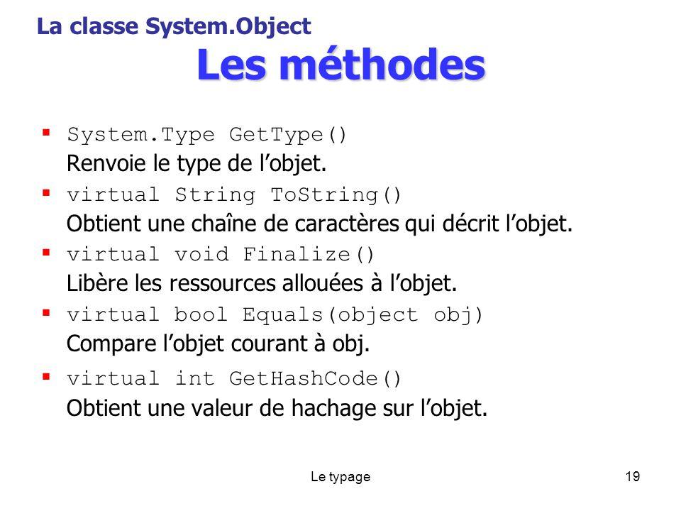 Le typage19 Les méthodes System.Type GetType() Renvoie le type de lobjet.