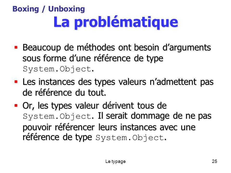 Le typage25 La problématique Beaucoup de méthodes ont besoin darguments sous forme dune référence de type.