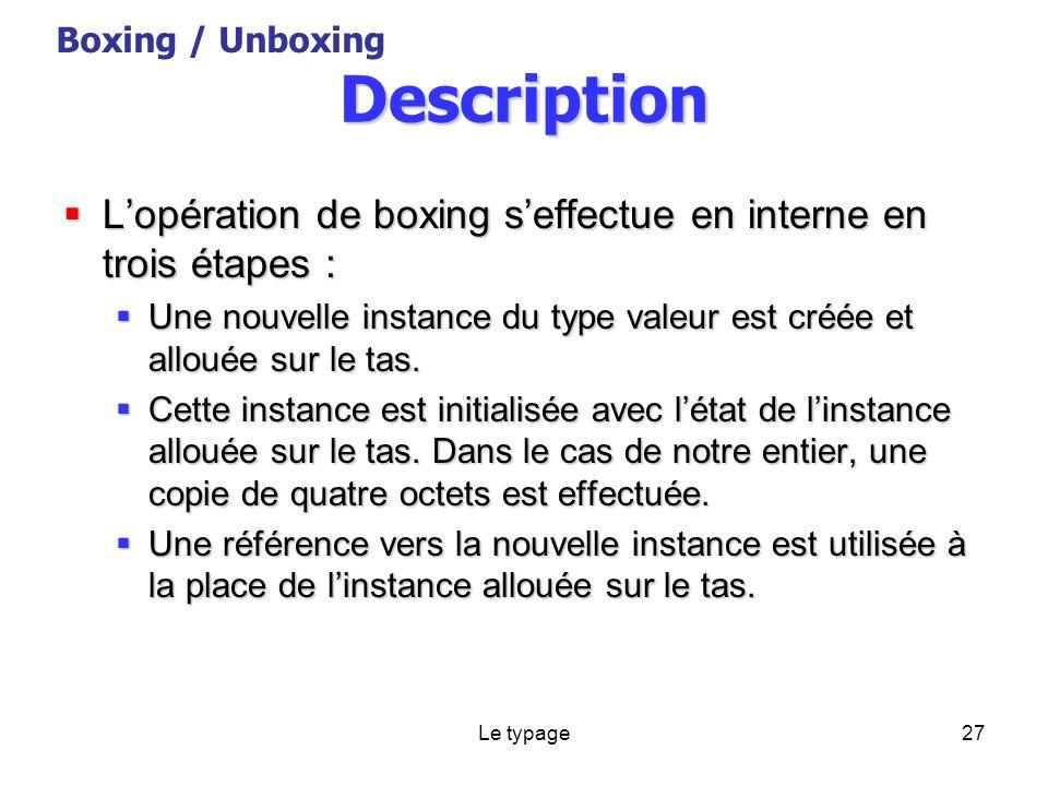 Le typage27 Description Lopération de boxing seffectue en interne en trois étapes : Lopération de boxing seffectue en interne en trois étapes : Une nouvelle instance du type valeur est créée et allouée sur le tas.