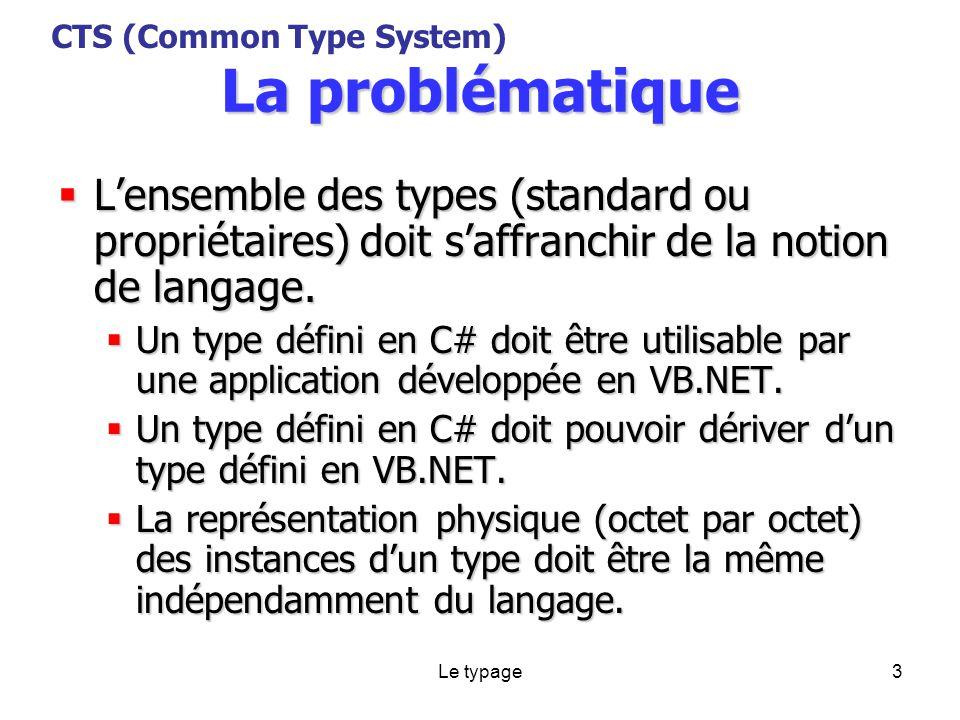 Le typage3 La problématique Lensemble des types (standard ou propriétaires) doit saffranchir de la notion de langage.