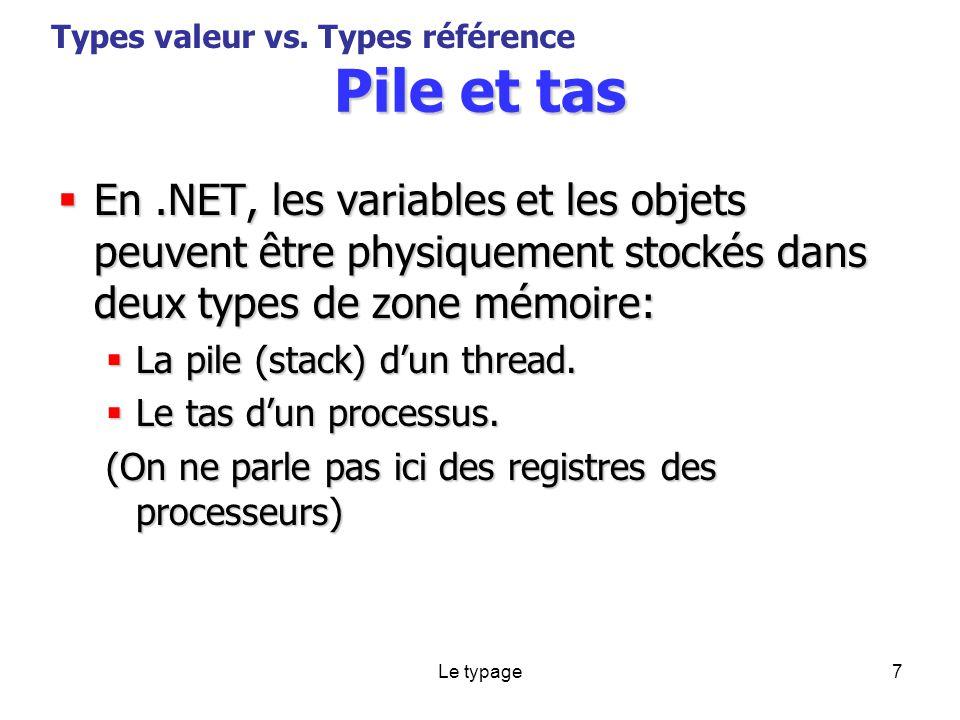 Le typage7 Pile et tas En.NET, les variables et les objets peuvent être physiquement stockés dans deux types de zone mémoire: En.NET, les variables et les objets peuvent être physiquement stockés dans deux types de zone mémoire: La pile (stack) dun thread.