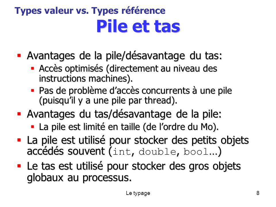 Le typage8 Pile et tas Avantages de la pile/désavantage du tas: Avantages de la pile/désavantage du tas: Accès optimisés (directement au niveau des instructions machines).