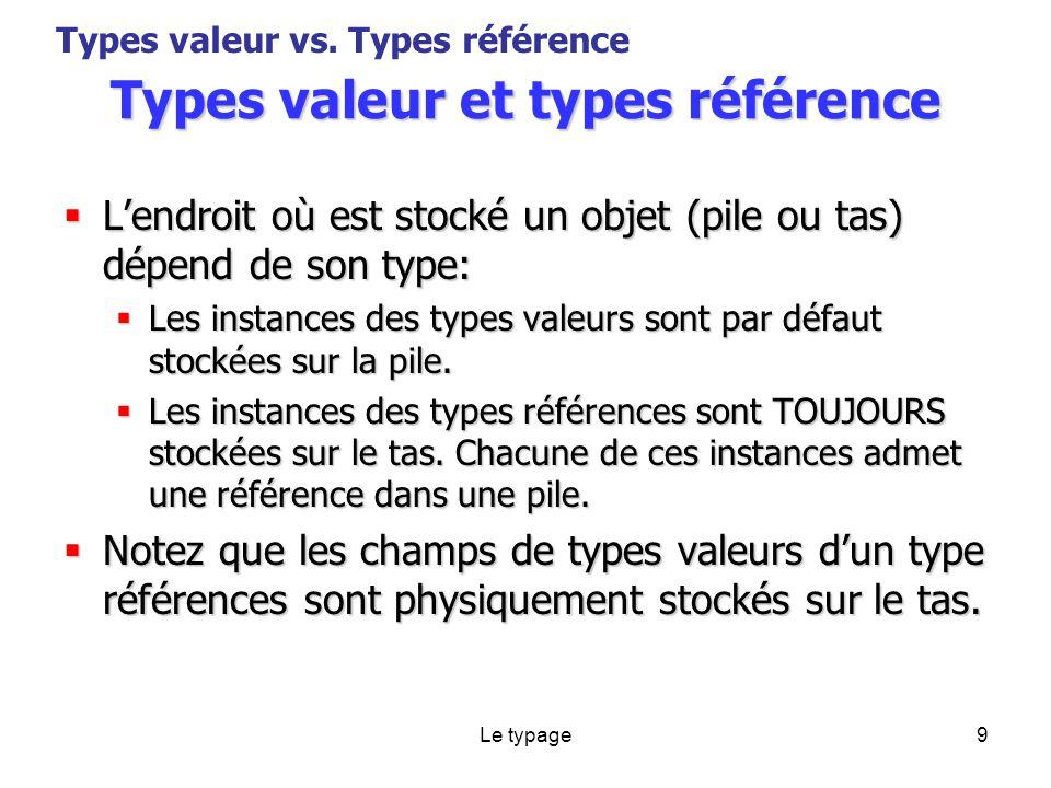 Le typage9 Types valeur et types référence Lendroit où est stocké un objet (pile ou tas) dépend de son type: Lendroit où est stocké un objet (pile ou tas) dépend de son type: Les instances des types valeurs sont par défaut stockées sur la pile.