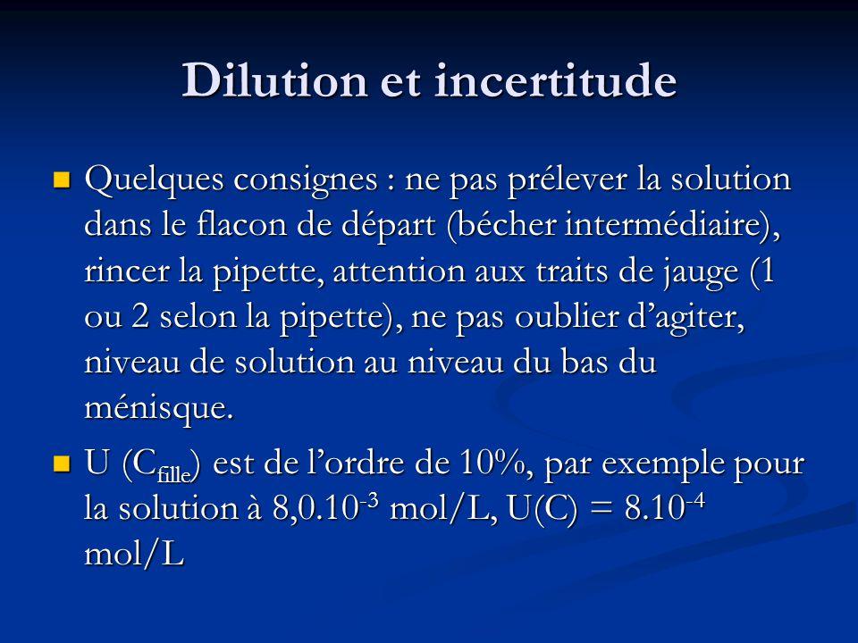 La courbe est une droite passant par lorigine : conductivité et concentration sont proportionnelles.