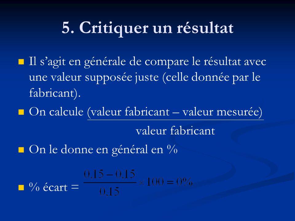 5. Critiquer un résultat Il sagit en générale de compare le résultat avec une valeur supposée juste (celle donnée par le fabricant). On calcule (valeu