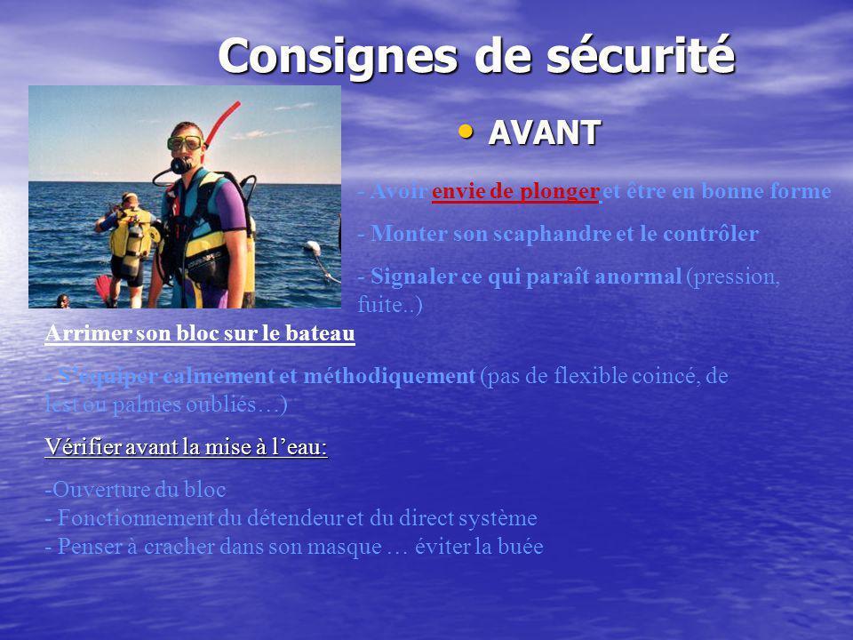 Consignes de sécurité AVANT AVANT - Avoir envie de plonger et être en bonne forme - Monter son scaphandre et le contrôler - Signaler ce qui paraît ano