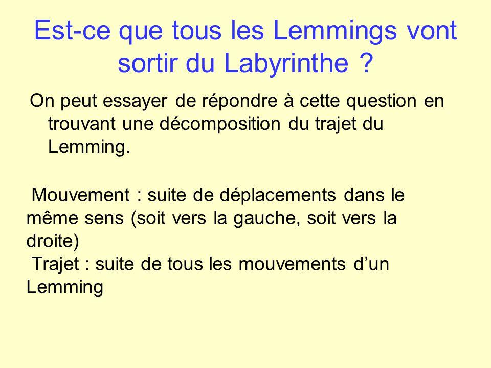 Théorème de laller-retour Prenons la première case du tableau dont la flèche est orientée vers la gauche, juste avant quun nouveau Lemming entre dans le tableau (case c).