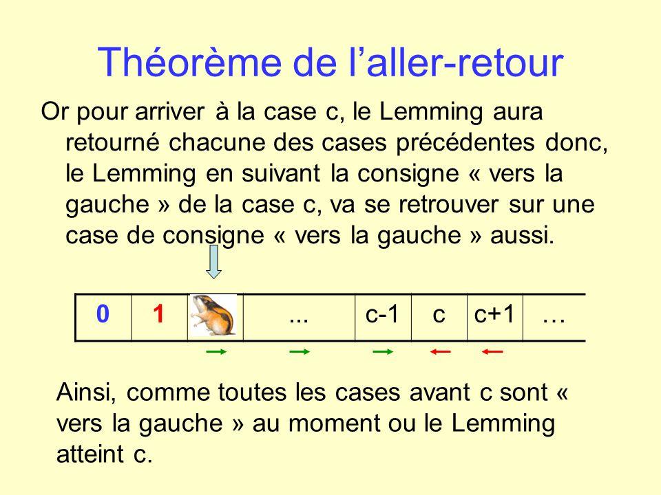 Théorème de laller-retour Le Lemming va donc retourner au départ du Labyrinthe en changeant la flèche de certaines cases et tomber sur une des cases de sorties.