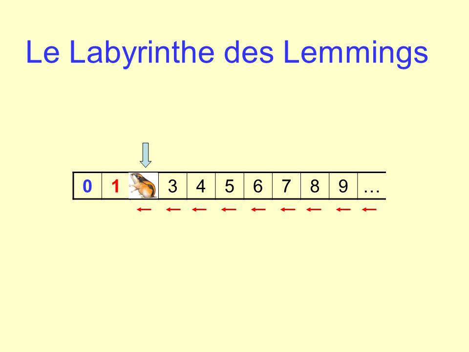 Le Labyrinthe des Lemmings 0123456789…