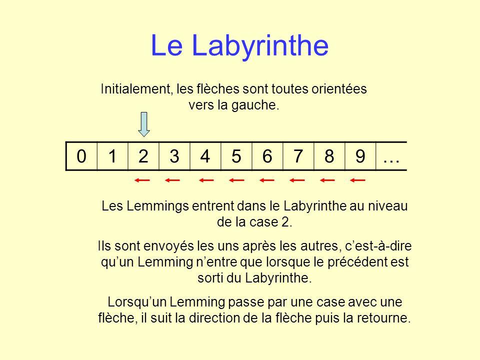 n-1n-2...…n+1 Le Labyrinthe Le déplacement du Lemming varie selon le sens de la flèche : - Lorsque la flèche est vers la gauche, le Lemming se déplace de deux cases vers la gauche.