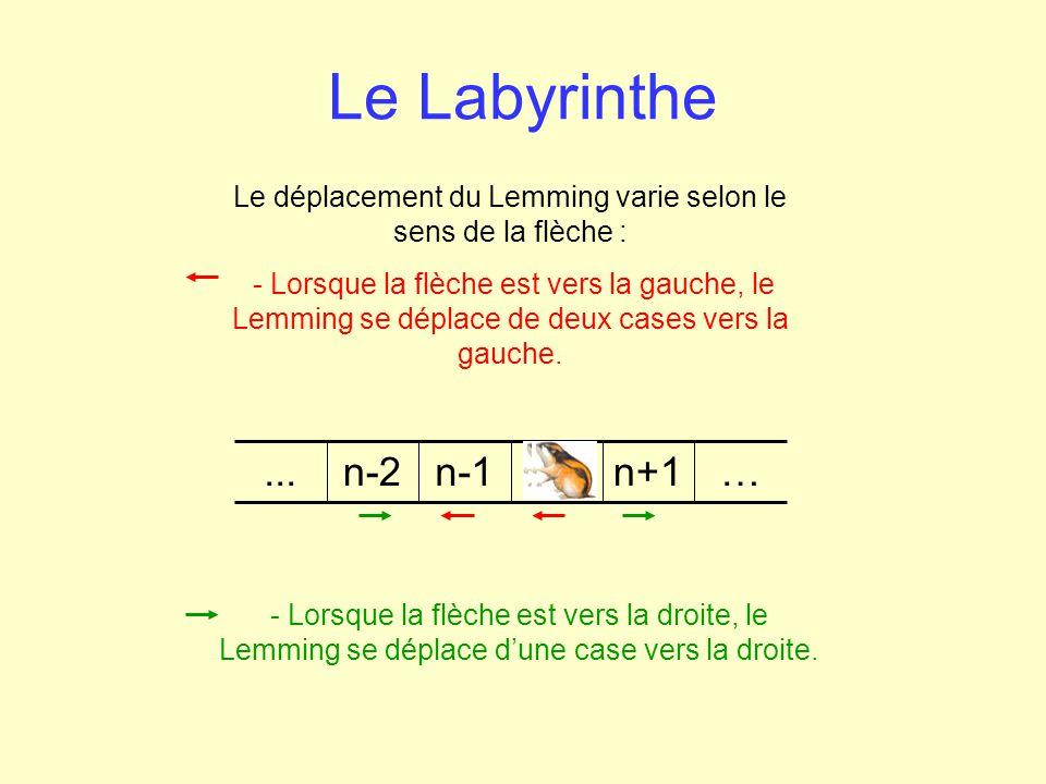 Le Labyrinthe Les sorties du Labyrinthe sont les cases 0 et 1.