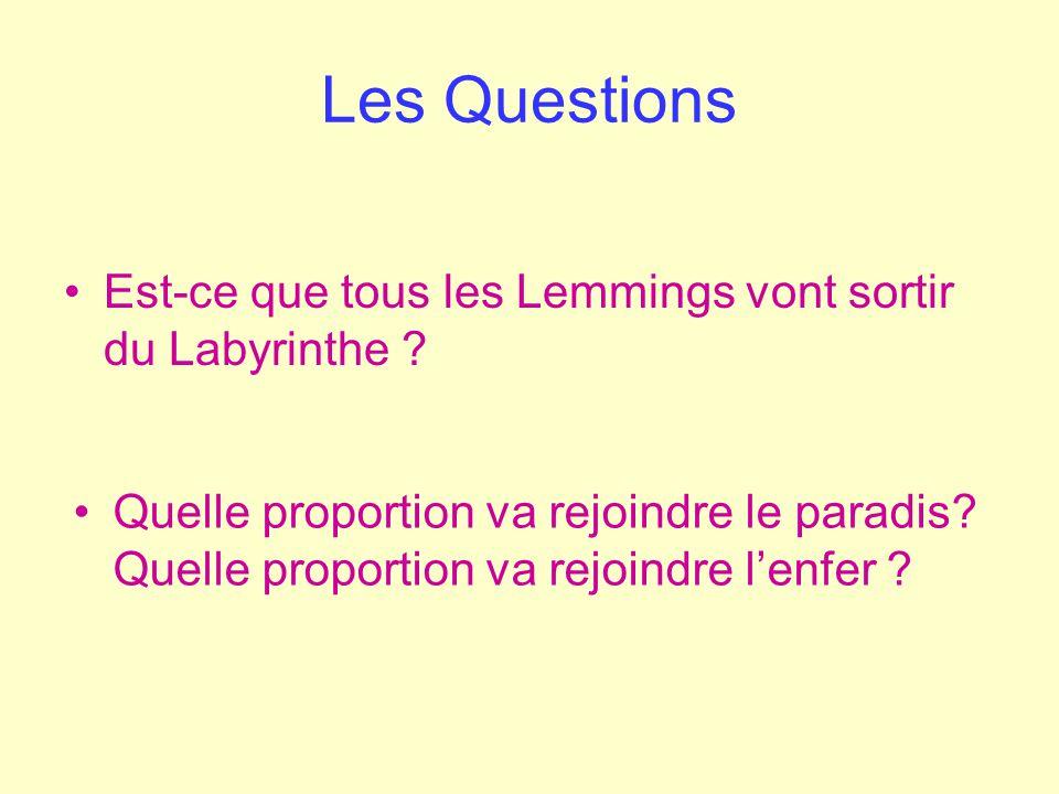 Est-ce que tous les Lemmings vont sortir du Labyrinthe .