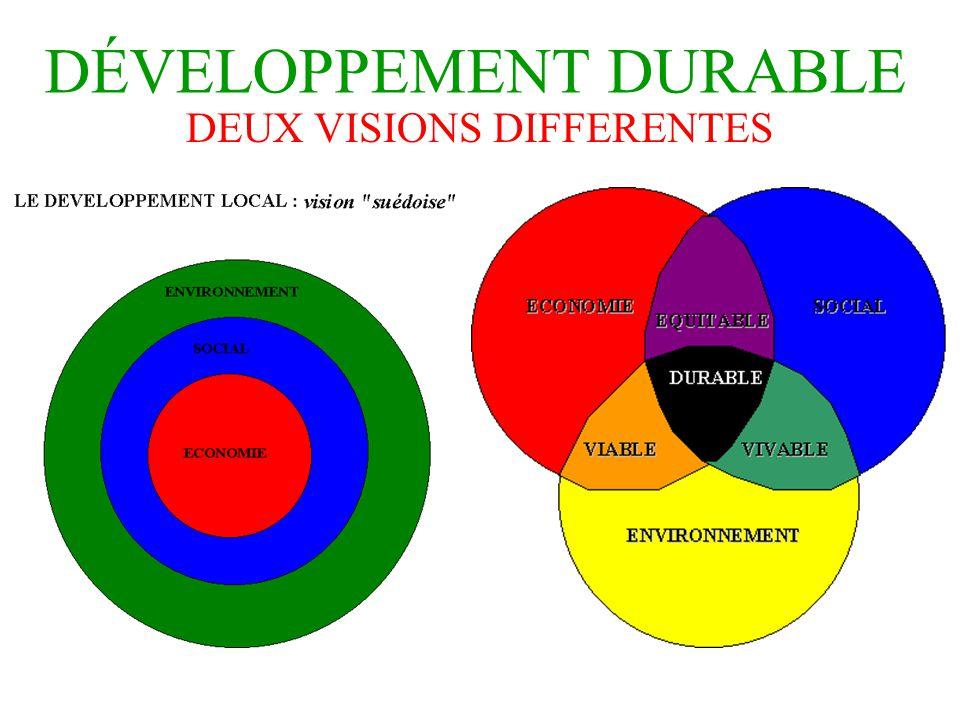 DÉVELOPPEMENT DURABLE DEUX VISIONS DIFFERENTES