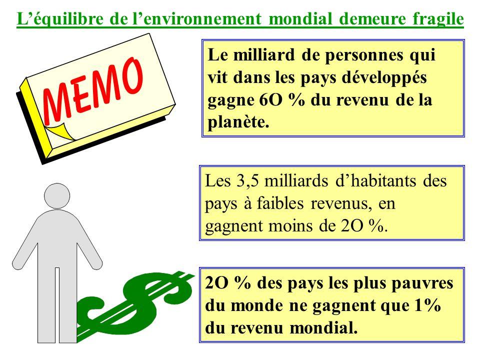 Léquilibre de lenvironnement mondial demeure fragile Le milliard de personnes qui vit dans les pays développés gagne 6O % du revenu de la planète. Les