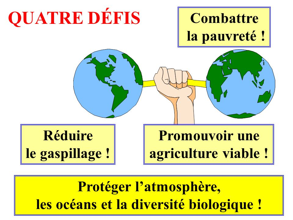 QUATRE DÉFIS Réduire le gaspillage ! Protéger latmosphère, les océans et la diversité biologique ! Promouvoir une agriculture viable ! Combattre la pa