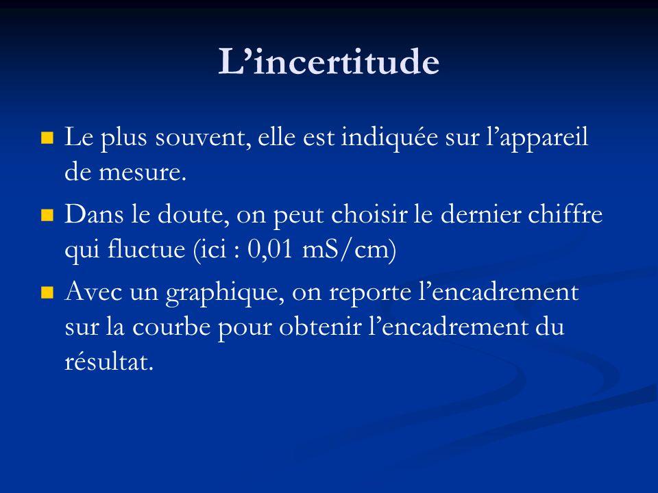 Lincertitude Le plus souvent, elle est indiquée sur lappareil de mesure. Dans le doute, on peut choisir le dernier chiffre qui fluctue (ici : 0,01 mS/