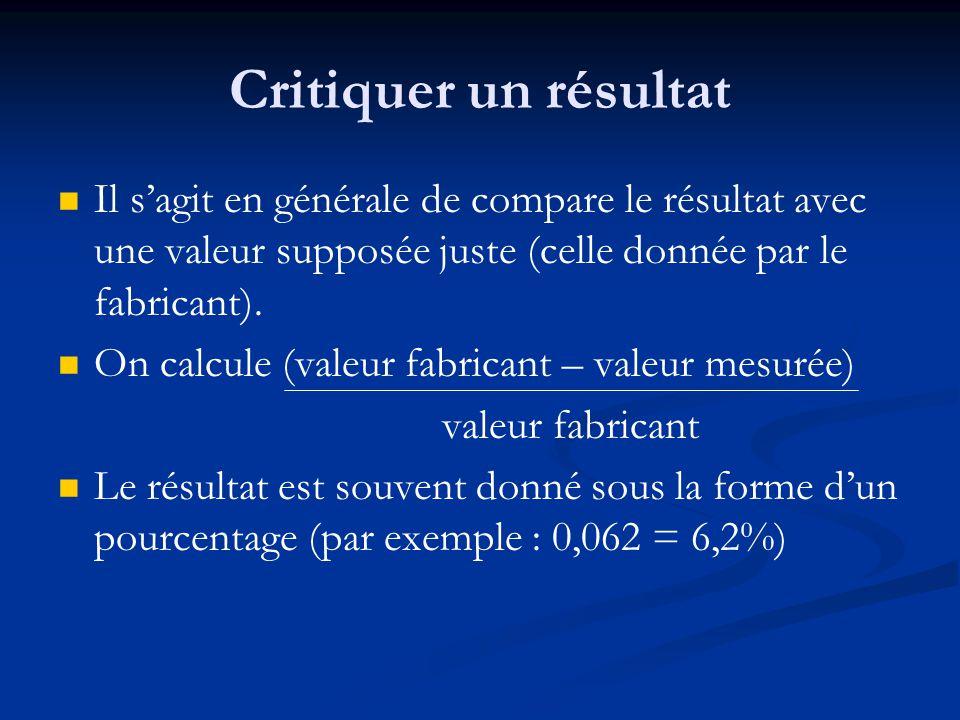 Critiquer un résultat Il sagit en générale de compare le résultat avec une valeur supposée juste (celle donnée par le fabricant). On calcule (valeur f